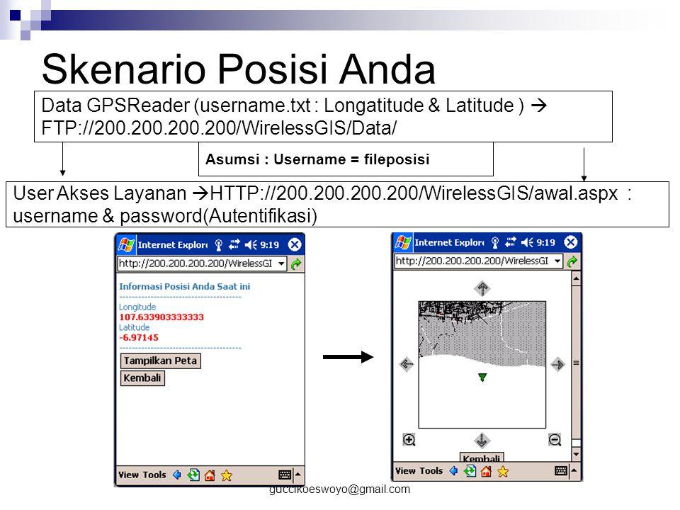 Skenario Posisi Anda Data GPSReader (username.txt : Longatitude & Latitude )  FTP://200.200.200.200/WirelessGIS/Data/