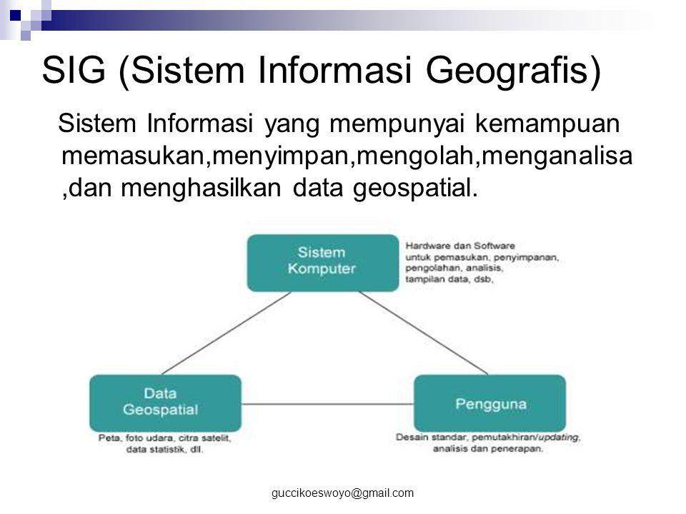SIG (Sistem Informasi Geografis)