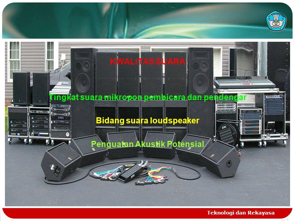 Tingkat suara mikropon pembicara dan pendengar