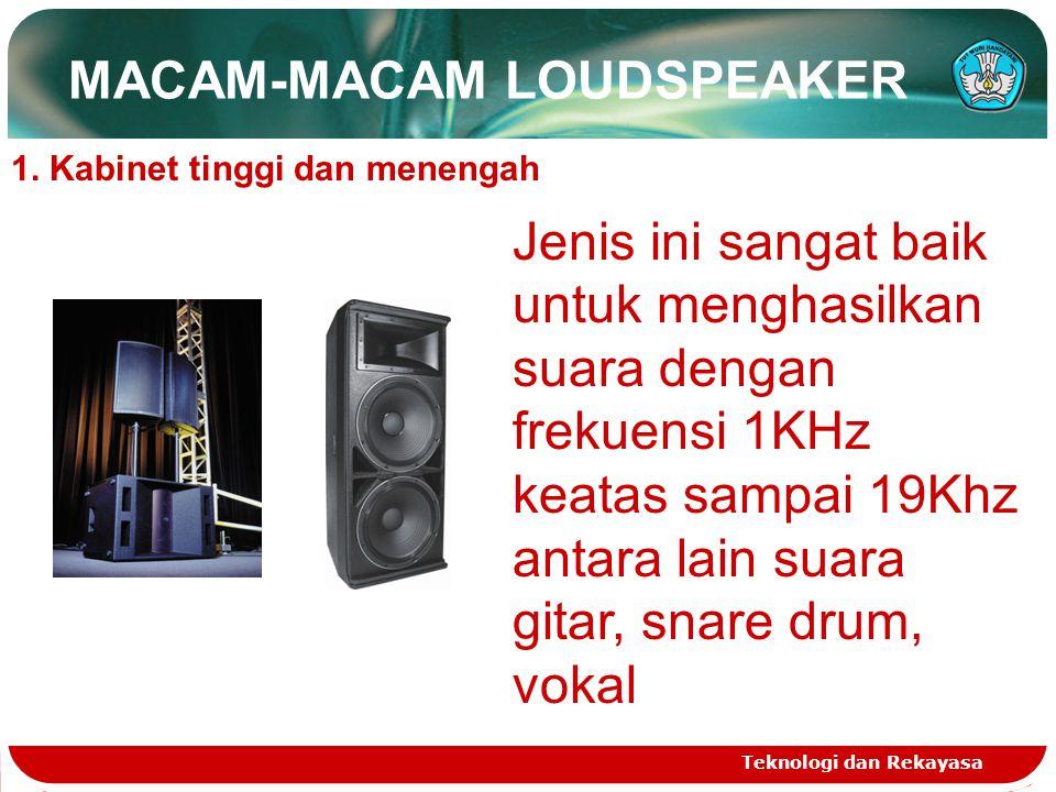 MACAM-MACAM LOUDSPEAKER
