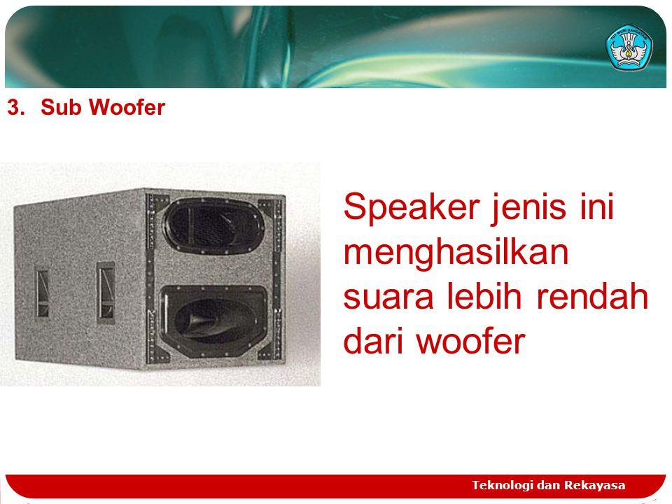 Speaker jenis ini menghasilkan suara lebih rendah dari woofer