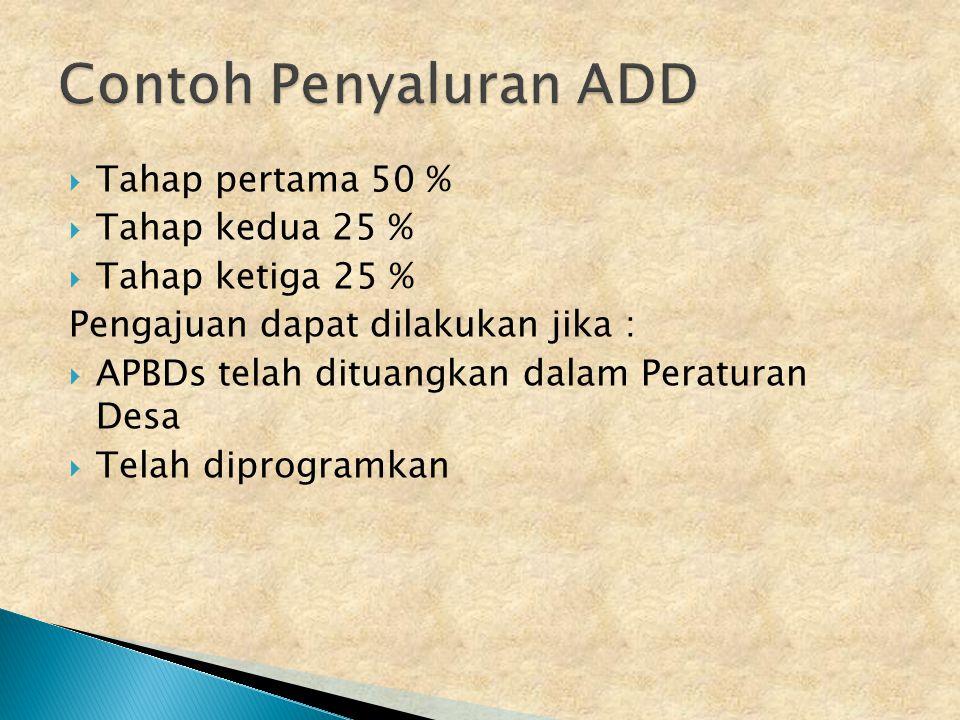 Contoh Penyaluran ADD Tahap pertama 50 % Tahap kedua 25 %