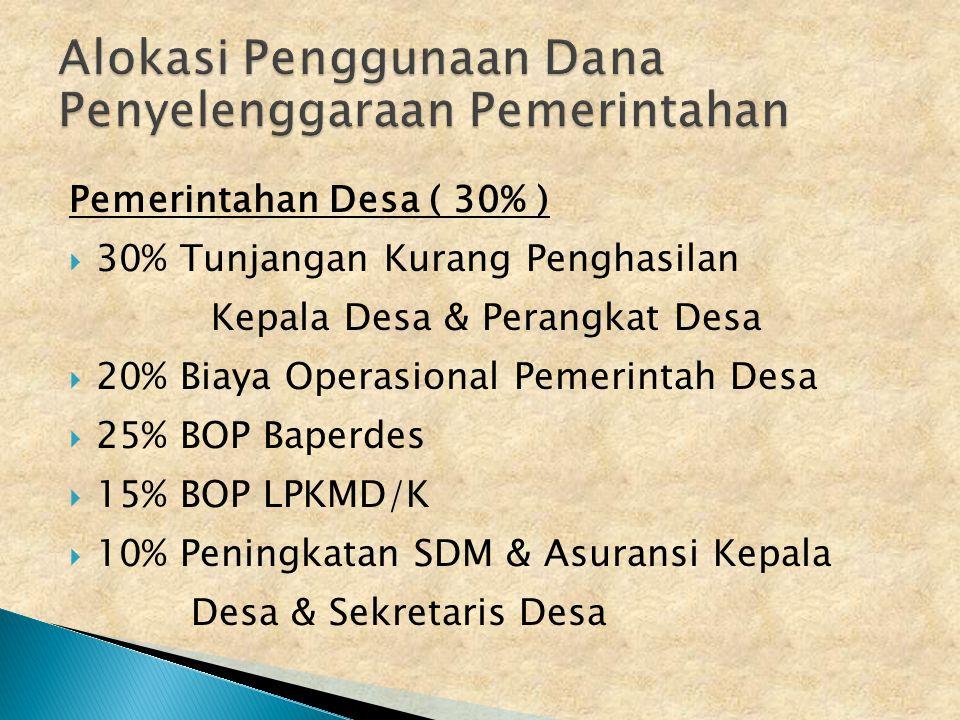 Alokasi Penggunaan Dana Penyelenggaraan Pemerintahan