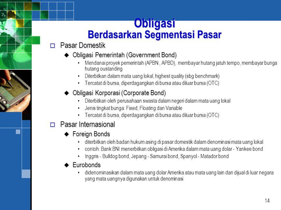 Obligasi Berdasarkan Segmentasi Pasar