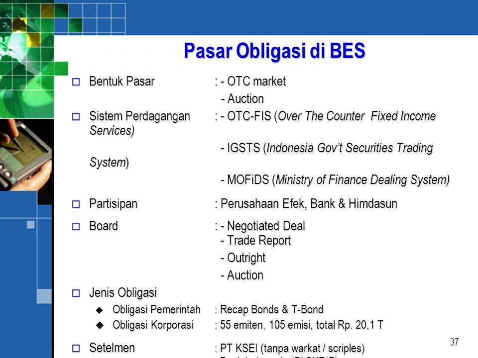 Pasar Obligasi di BES Bentuk Pasar : - OTC market