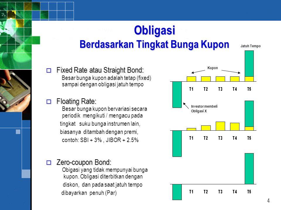 Obligasi Berdasarkan Tingkat Bunga Kupon
