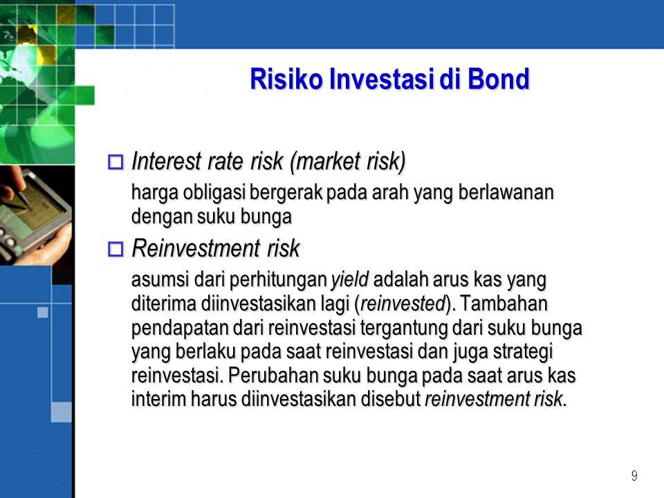 Risiko Investasi di Bond