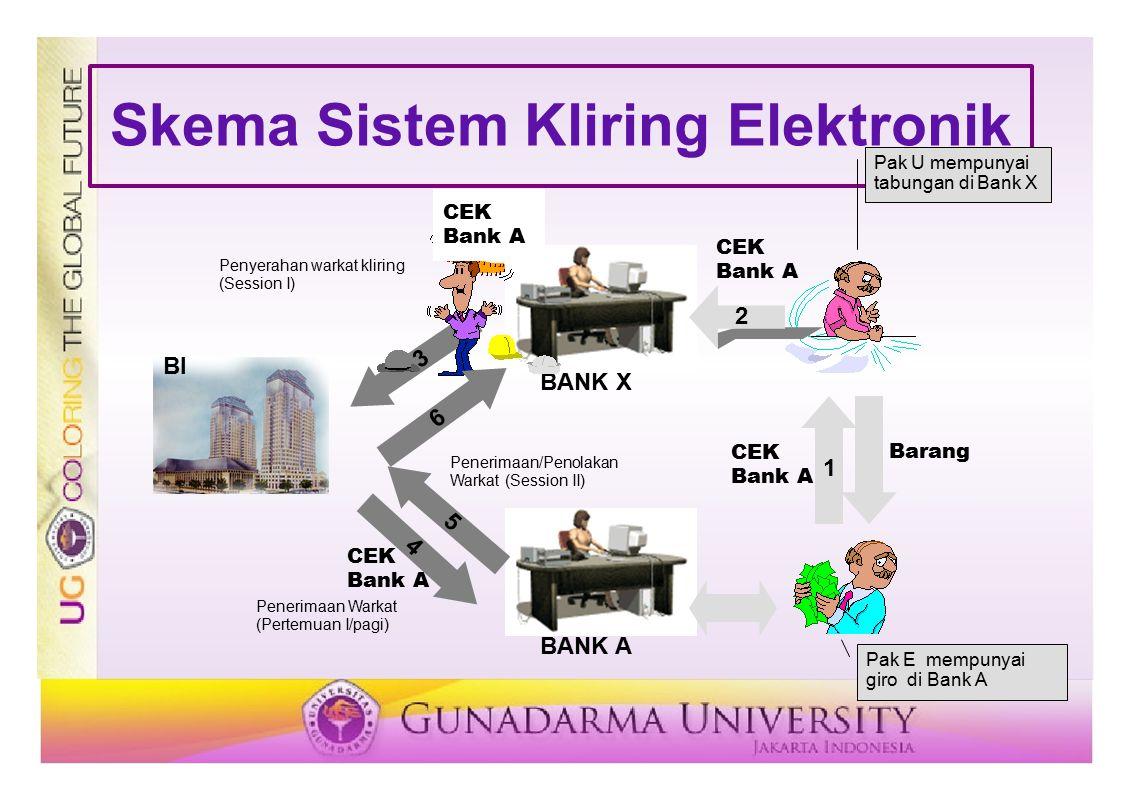 Skema Sistem Kliring Elektronik