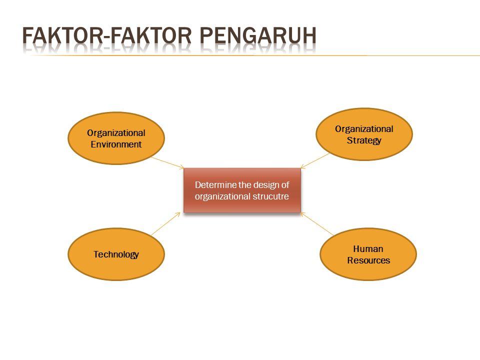FAKTOR-FAKTOR PENGARUH