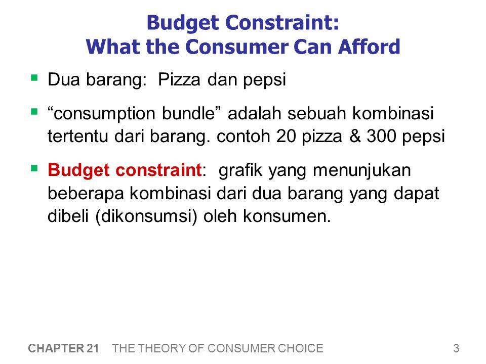 A C T I V E L E A R N I N G 1: Budget constraint