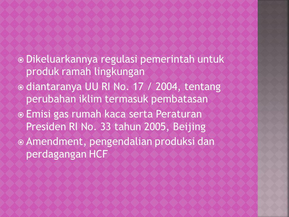 Dikeluarkannya regulasi pemerintah untuk produk ramah lingkungan
