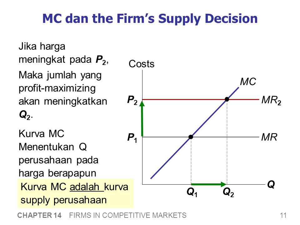 Shutdown vs. Exit Shutdown: Keputusan jangka pendel untuk tidak memproduksi apapun karena kondisi pasar.