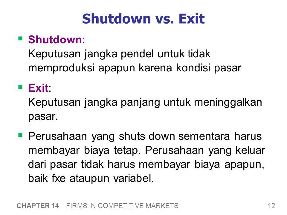 Keputusan jangka pendek perusahaan untuk Shut Down