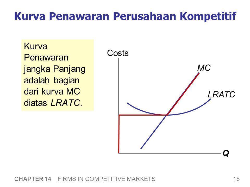 A C T I V E L E A R N I N G 2A: Mengidentifikasi Profit Perusahaan