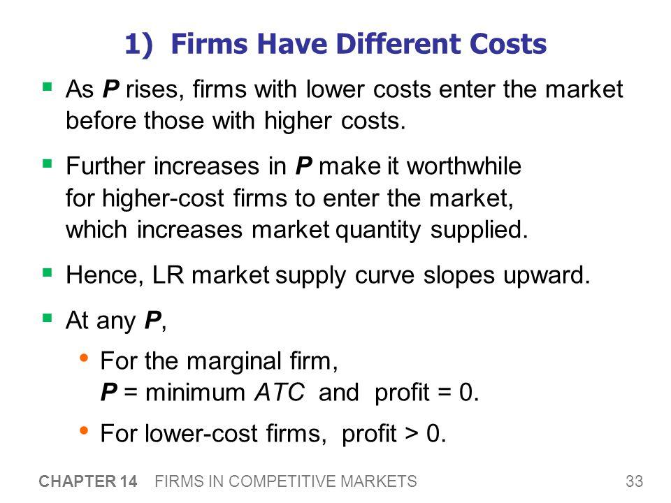 2) Biaya meningkat saat perusahaan masuk di Pasar
