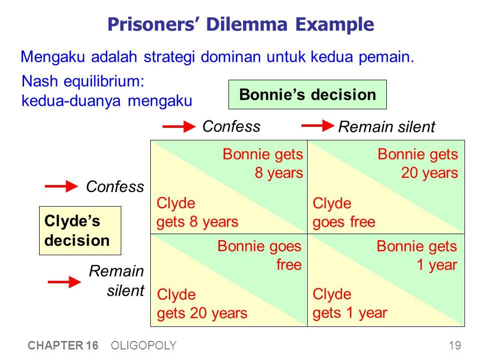 Contoh Prisoner's Dillema