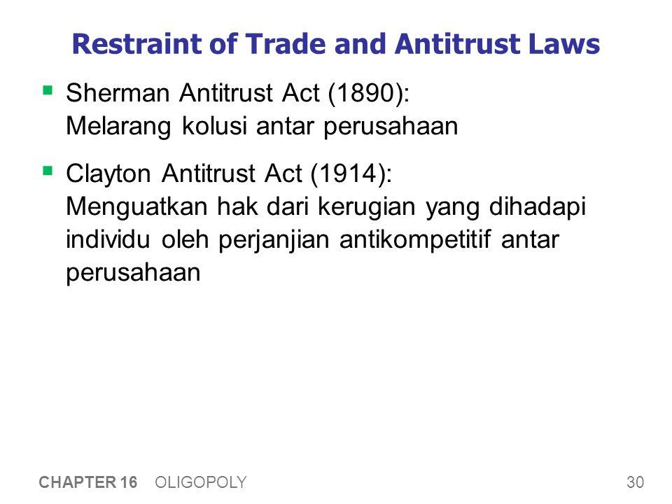 Kontroversi akan kebijakan antitrust