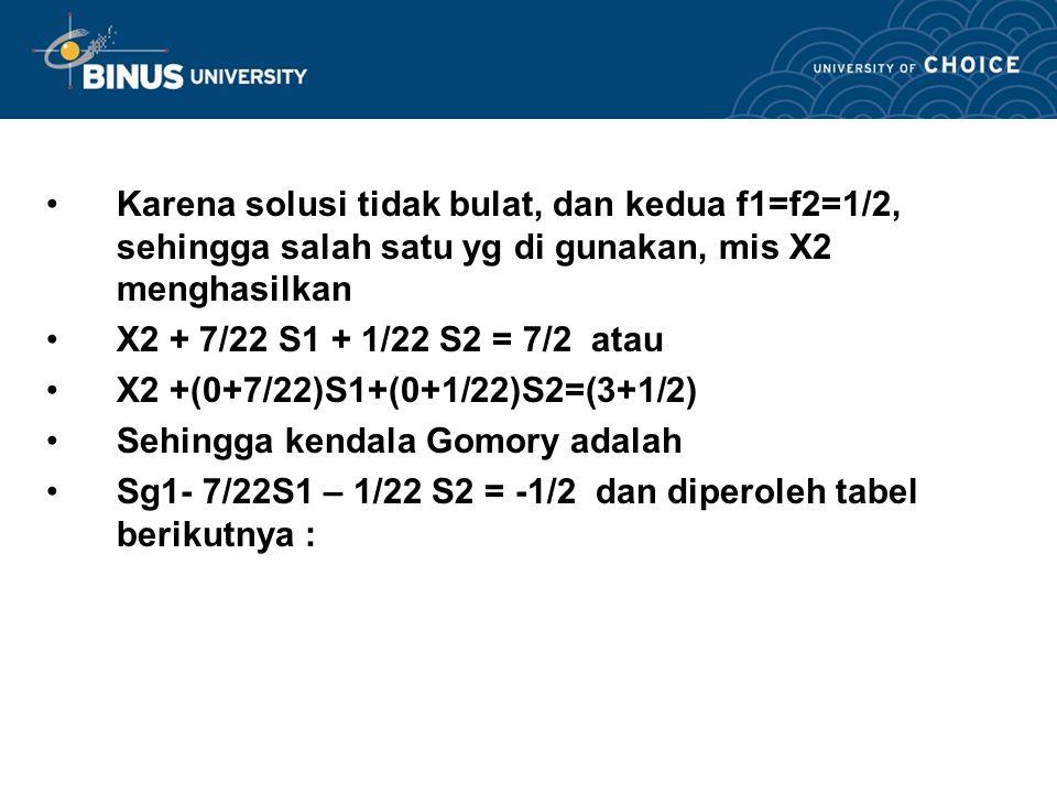 Karena solusi tidak bulat, dan kedua f1=f2=1/2, sehingga salah satu yg di gunakan, mis X2 menghasilkan