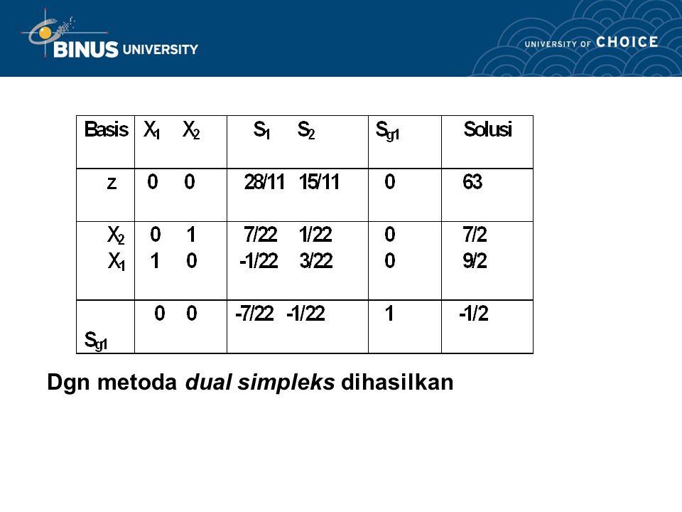 Dgn metoda dual simpleks dihasilkan