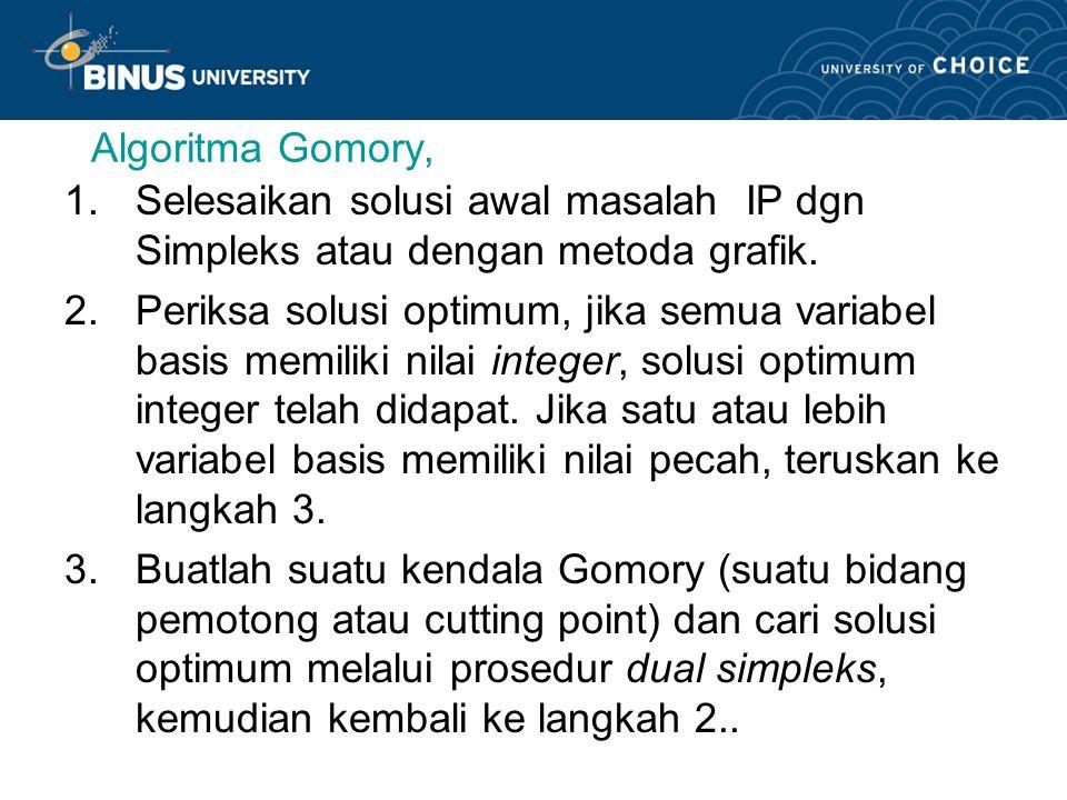 Algoritma Gomory, Selesaikan solusi awal masalah IP dgn Simpleks atau dengan metoda grafik.