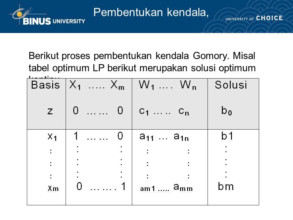 Pembentukan kendala, Berikut proses pembentukan kendala Gomory.
