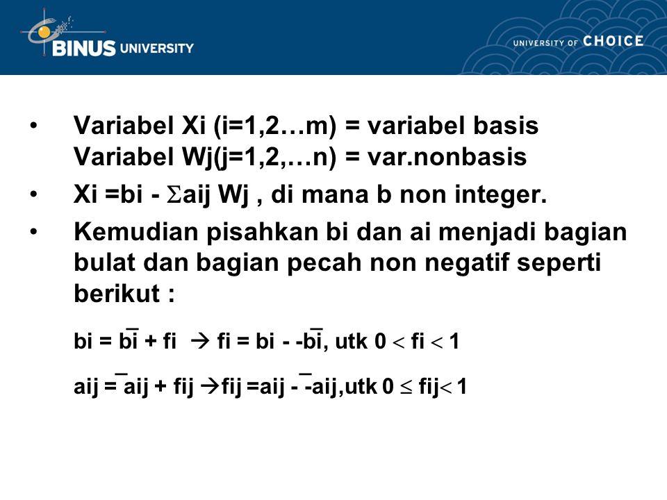 Xi =bi - aij Wj , di mana b non integer.
