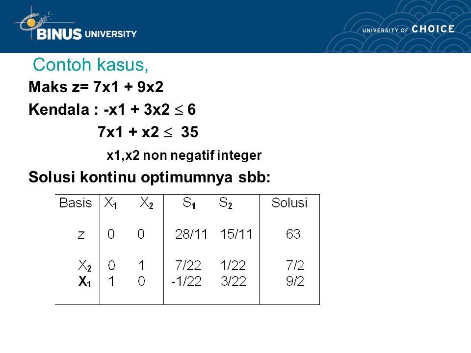 Contoh kasus, Maks z= 7x1 + 9x2 Kendala : -x1 + 3x2  6 7x1 + x2  35