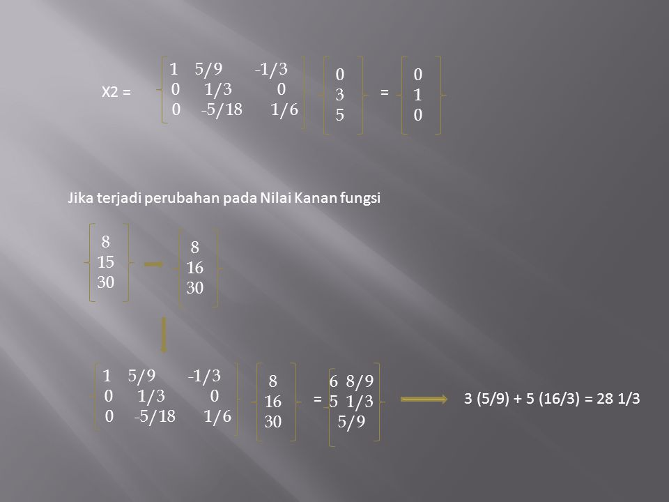 5/9 -1/3 0 1/3 0. 0 -5/18 1/6. 3. 5. 1. X2 = = Jika terjadi perubahan pada Nilai Kanan fungsi.