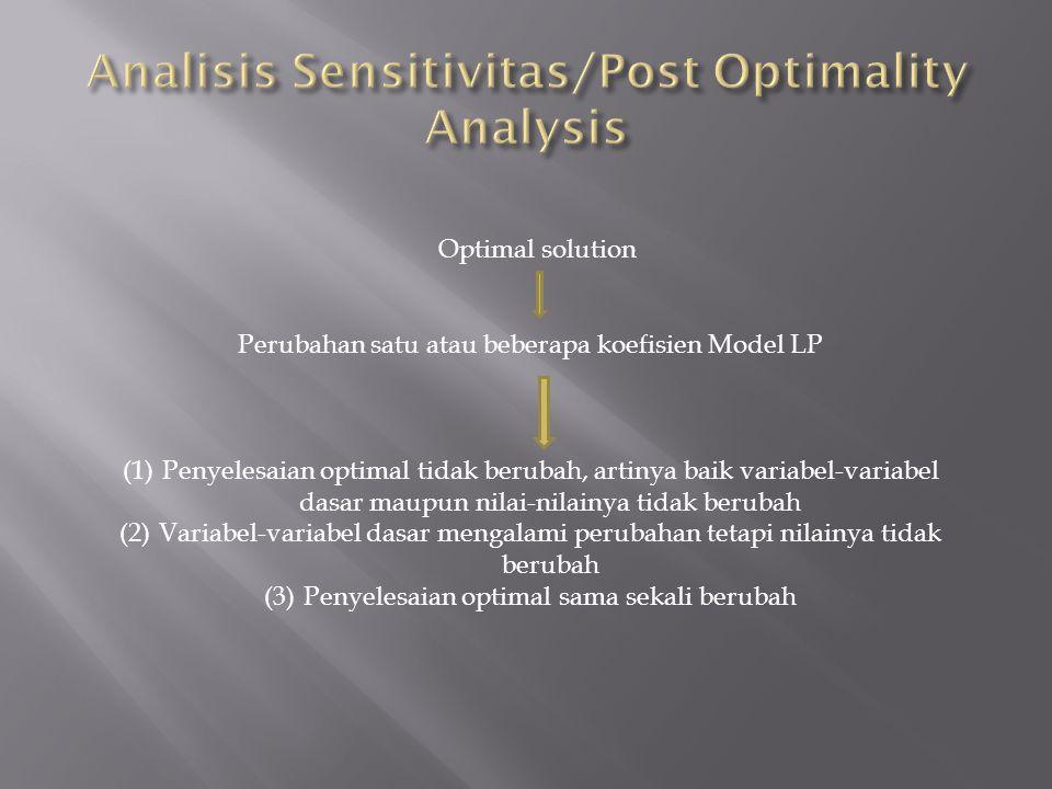 Analisis Sensitivitas/Post Optimality Analysis