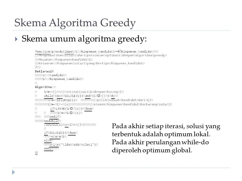 Skema Algoritma Greedy