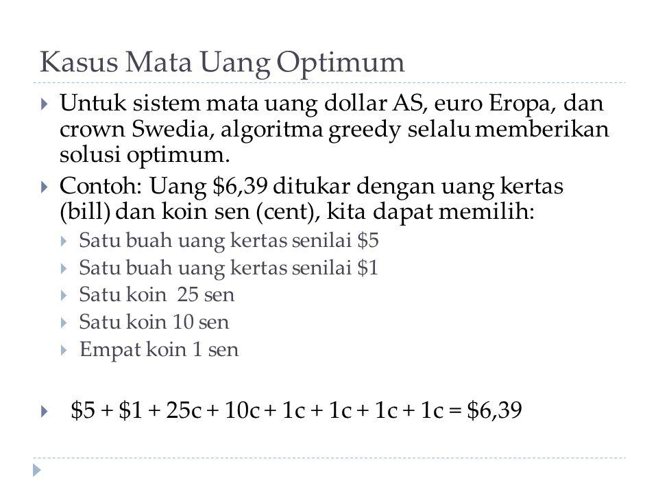 Kasus Mata Uang Optimum