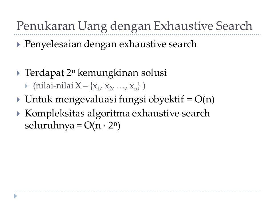 Penukaran Uang dengan Exhaustive Search