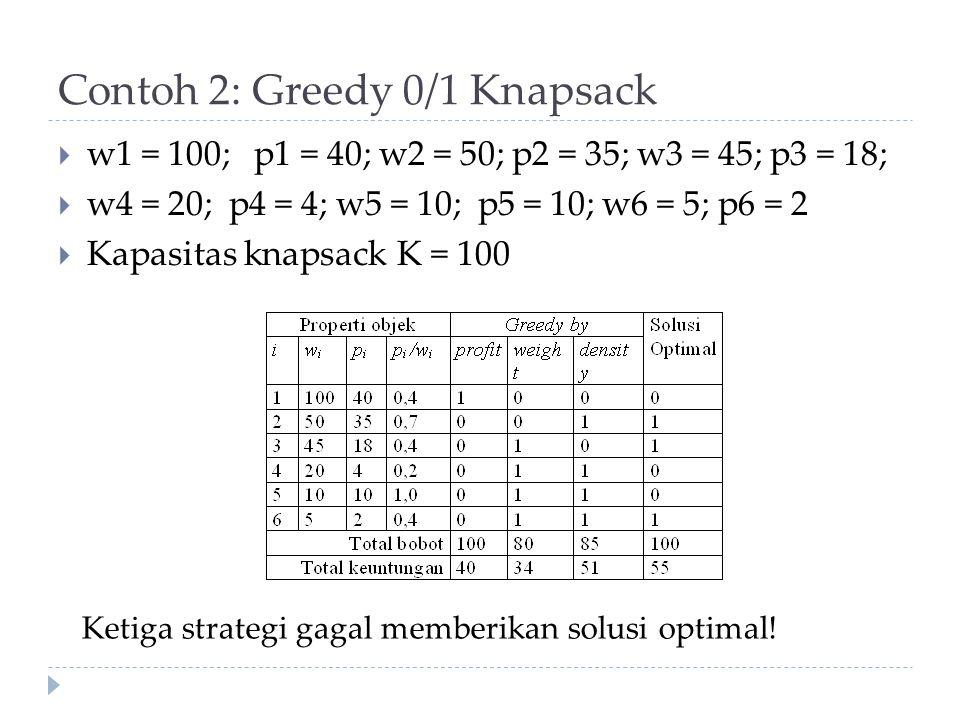 Contoh 2: Greedy 0/1 Knapsack