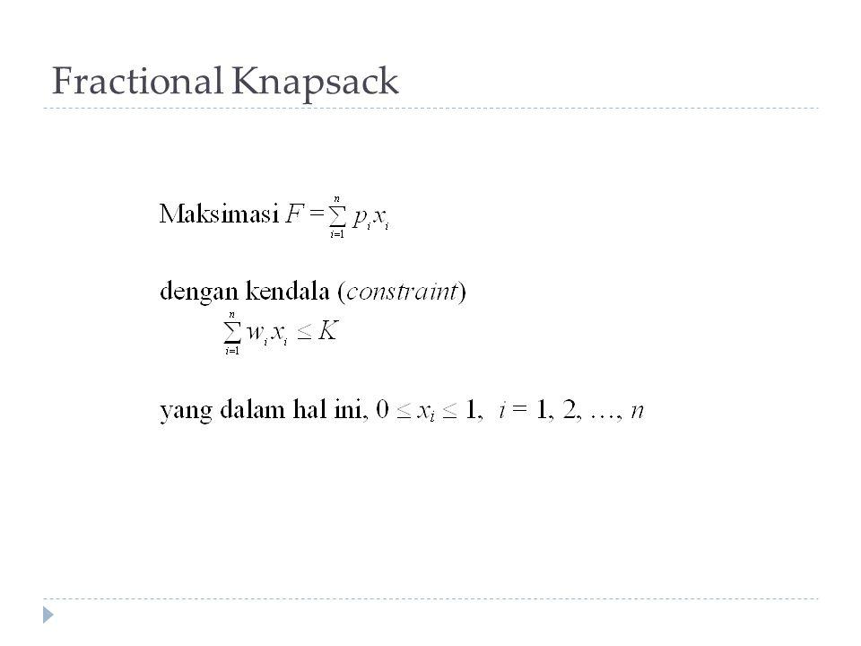 Fractional Knapsack