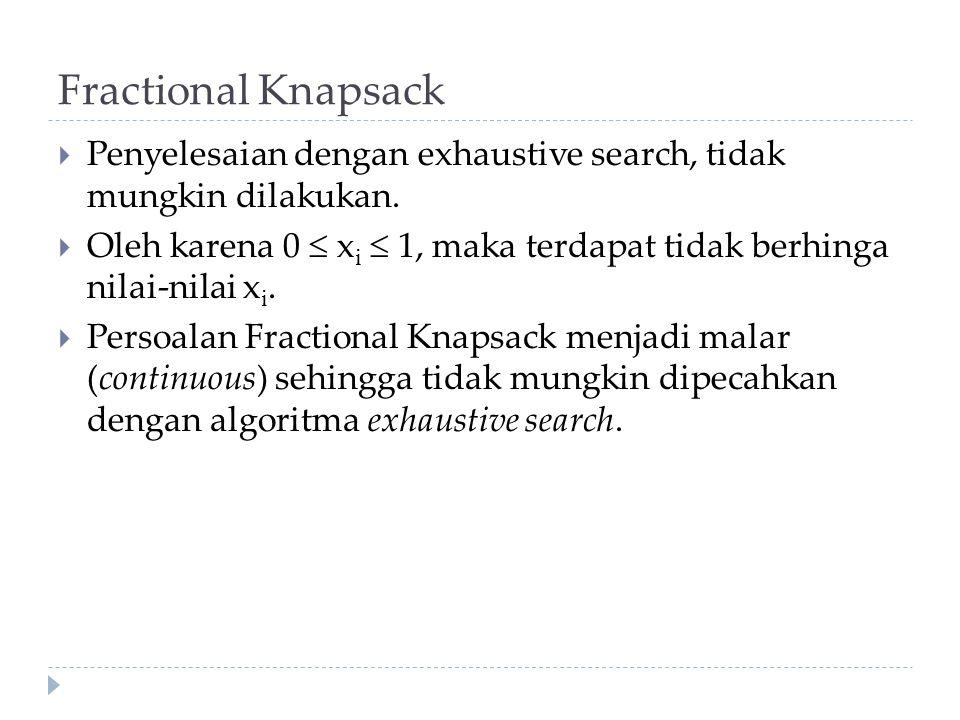Fractional Knapsack Penyelesaian dengan exhaustive search, tidak mungkin dilakukan.