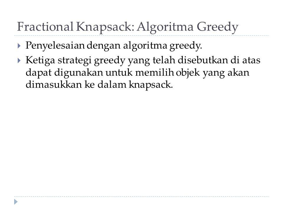 Fractional Knapsack: Algoritma Greedy