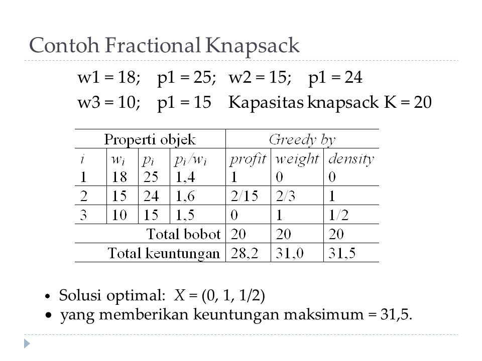 Contoh Fractional Knapsack