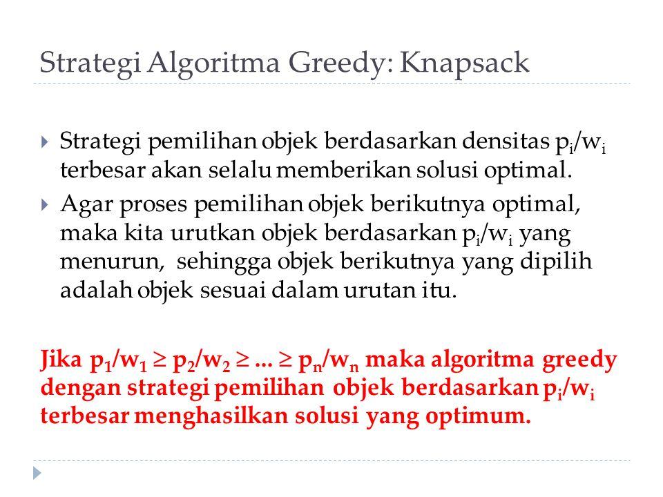 Strategi Algoritma Greedy: Knapsack