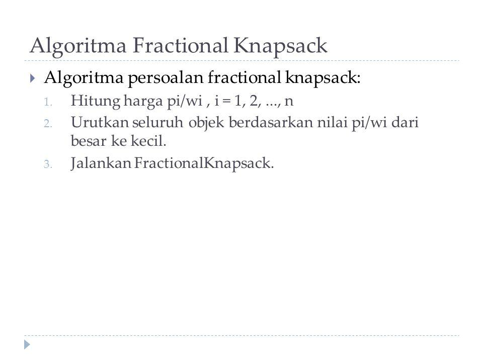 Algoritma Fractional Knapsack