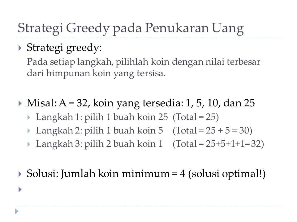 Strategi Greedy pada Penukaran Uang