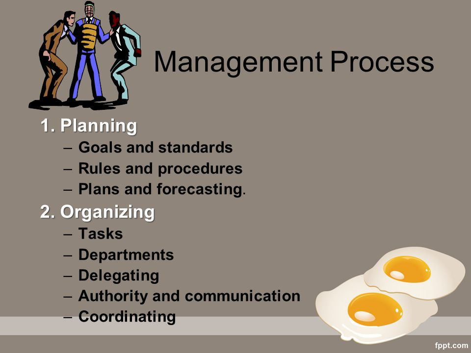 Management Process 1. Planning 2. Organizing Goals and standards