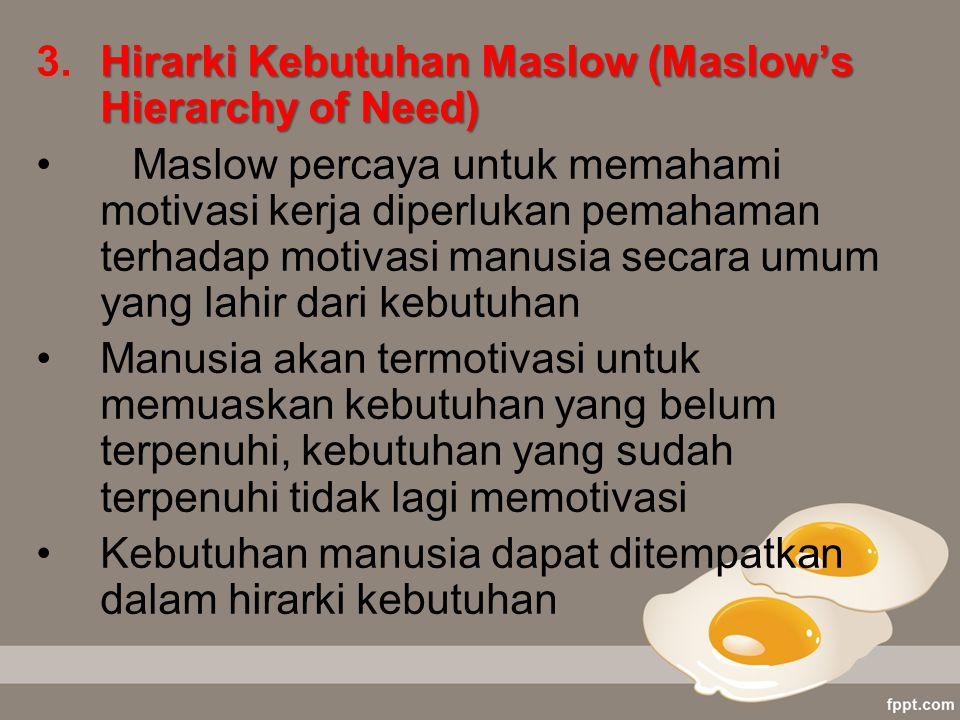 3. Hirarki Kebutuhan Maslow (Maslow's Hierarchy of Need)