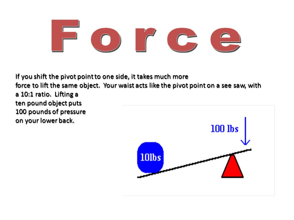 Force If you shift the pivot point to one side, it takes much more