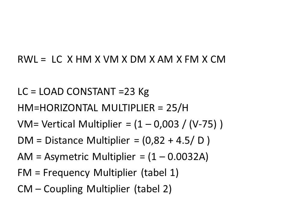 RWL = LC X HM X VM X DM X AM X FM X CM