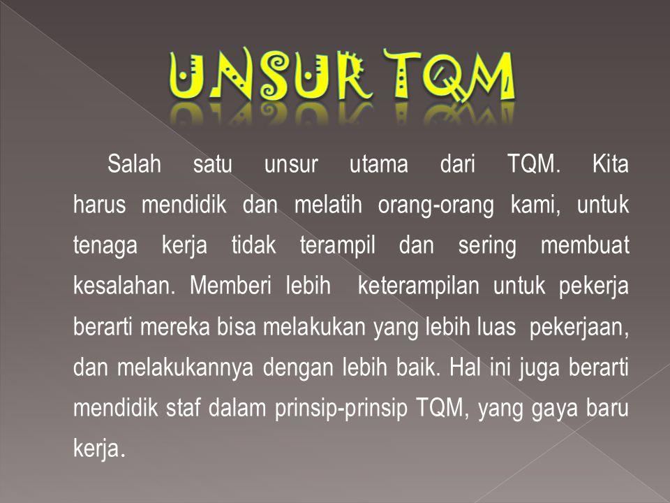 UNSUR TQM