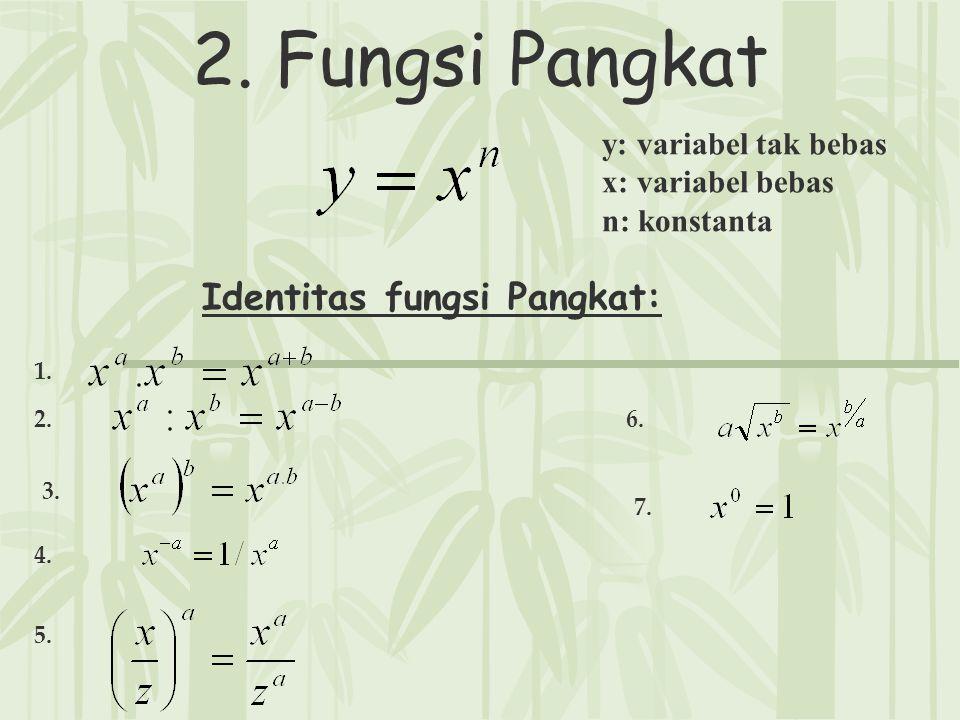 2. Fungsi Pangkat Identitas fungsi Pangkat: y: variabel tak bebas