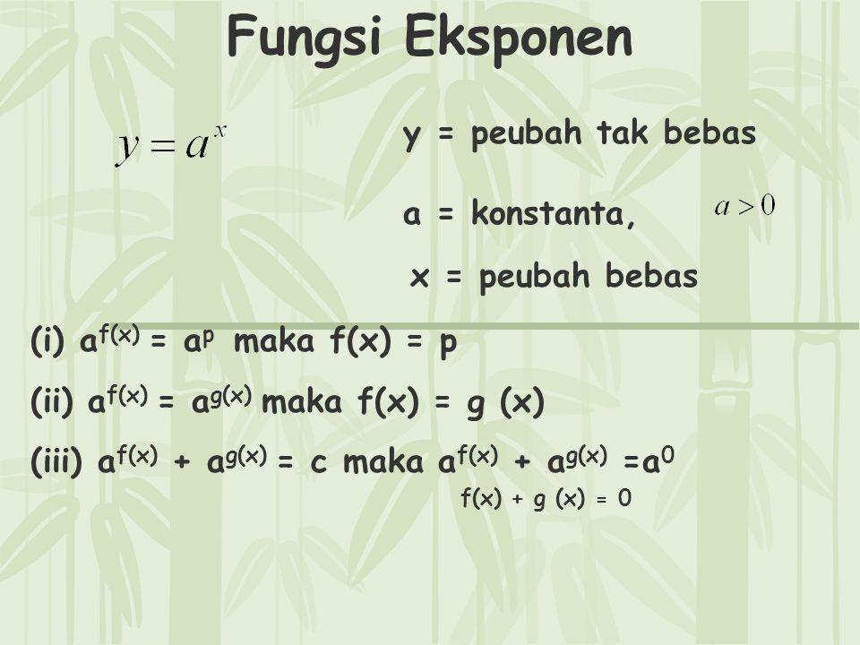 Fungsi Eksponen y = peubah tak bebas a = konstanta, x = peubah bebas