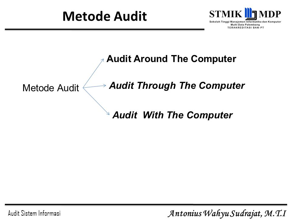 Metode Audit Audit Around The Computer Audit Through The Computer