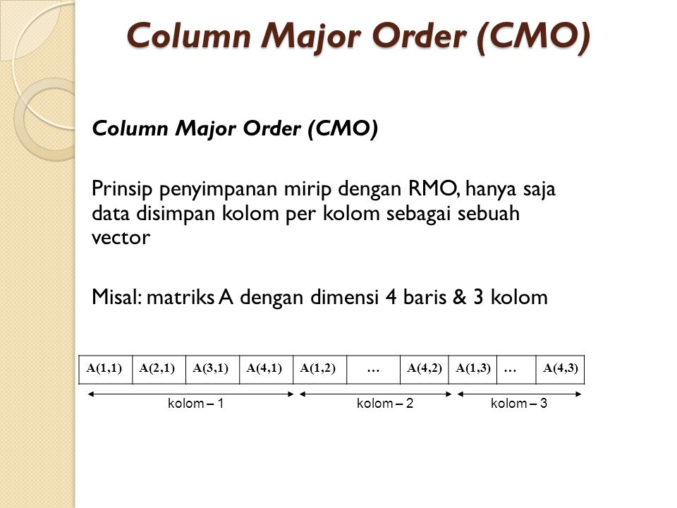 Column Major Order (CMO)
