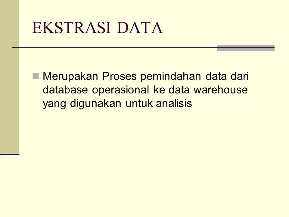 EKSTRASI DATA Merupakan Proses pemindahan data dari database operasional ke data warehouse yang digunakan untuk analisis.
